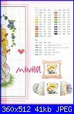 Bamboline simpatiche giapponesi - Bboguri-376080011-jpg