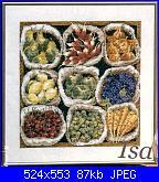 "rivista ""Labores de Ana"" / OOE ""65161 Market Bounty"" e ""65160 Violet Nosegay""-labores-ana-65161-fruits-jpg"