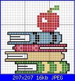 consiglio schema libro-libri-e-mela-jpg