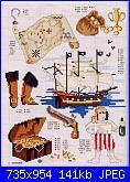 Pirati / teschi-pirati1-jpg