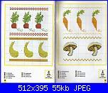 schema funghi-vegetais-i-jpg