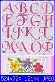 Cercasi questo alfabeto-76315_173144582710073_100000435961176_506200_2048697_n-jpg