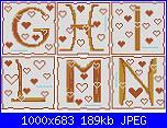 alfabeto con cuori-alfa-cuore-ghilmn-jpg