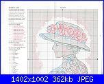 schemi cappellini punto croce-esquema-de-punto-de-cruz-de-retrato-1x1-jpg