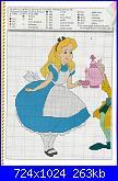 Disney a punto croce-alice-e-il-cappellaio-matto-1-jpg