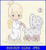 Cerco angelo-angioletto-bimbo-pag-33-jpg