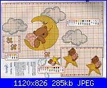 schema orsetti cielo-infantil_399-jpg