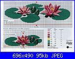 piccoli fiorellini-7ninfea-jpg