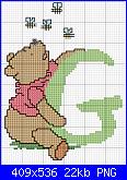Winnie The Pooh offerto da Pivaeleonora-abc-pooh-g-png