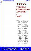 Elenco tabelle conversione filati: DMC, Anchor, Madeira, Profilo, ecc.-img351-jpg