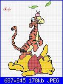 Chiedo schema di Winnie tigre e amici-tigro-e-winnie-jpg