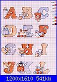 cerco font-alfabeto-beb%E8-jpg