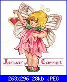Mesi Vermillon-january-garnet-jpg