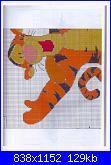 Winnie e Tigro poco chiari-winni-e-tigro-abbracciati-2-jpg