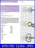 schema dfea con chiavi-am_82489_1328986_315823-jpg