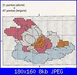 nuvole disney-paperina1-jpg