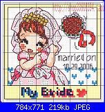 Schema per quadretto matrimonio-136772598-jpg