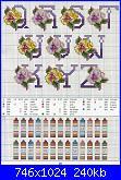 Asciugamani floreali-alfabeto-viole-1-jpg