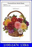 cerco schema cesta fiori-2004521353031479-jpg