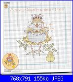 Margaret Shelly-1-partridge-pear-tree-c-jpg