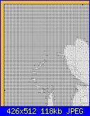 completamento schema-chart2-jpg