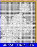 completamento schema-chart3-jpg