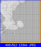 completamento schema-chart4-jpg