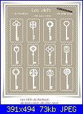 schema dfea con chiavi-10lesclefsdubonheur-jpg