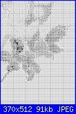 completamento schema-botright-jpg