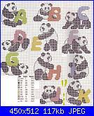 alfabeto panda-abc-pandas1-jpg