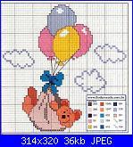 Orsetto sulla nuvola/ luna-orsetto-palloncini1-jpg