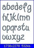Alfabeto precious moment-abc-pm-min-sculas-boy-jpg