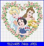 Biancaneve nel cuore poco leggibile-princesas-jpg