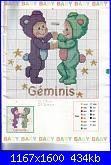 richiedo un segno zodiacale-geminis-jpg