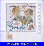 richiedo un segno zodiacale-las-labores-de-ana-n%C2%A7-125-071-jpg