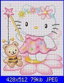 cerco leggenda dei colori hallo kitty-i87-jpg
