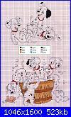 cerco per un'amica :Carica dei 101-dalmatas-12-jpg