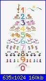 cerco schema numeri da 0 a 9-numeri-definitva-jpg