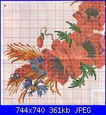 Schema del particolare Tovaglia Papaveri di Barbara69-139216-c769a-18104234-m750x740-jpg