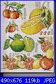 Cerco schemi per presine-frutta-jpg