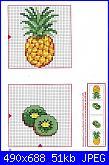 Cerco schemi per presine-kiwi-jpg