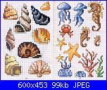 Porta Rotoli riserva Bagno-idee-di-susanna-tascabile-mare-600x453-1-jpg