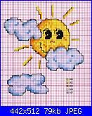 cerco nuvole-c%25c3%2589u%2520%252850%2529-jpg