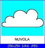 cerco nuvole-nuvola-jpg