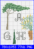 ALFABETI PER VOI-abc-arbres-de-provence-1-png