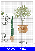 ALFABETI PER VOI-abc-arbres-de-provence-7-png