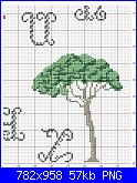 ALFABETI PER VOI-abc-arbres-de-provence-8-png