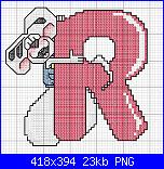 Alfabeto dei Diddl per cuscino-r_diddl-png