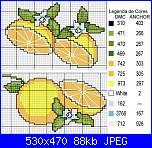 Arance cercasi-cozinha%2520laranjas%255b1%255d_-jpg