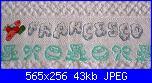 Cerco schema alfabeto con lettere che sembrano nuvolette-bava1-jpg